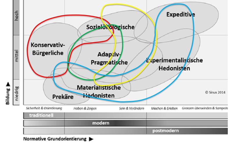 Berufsorientierung-Cluster-Deutschland