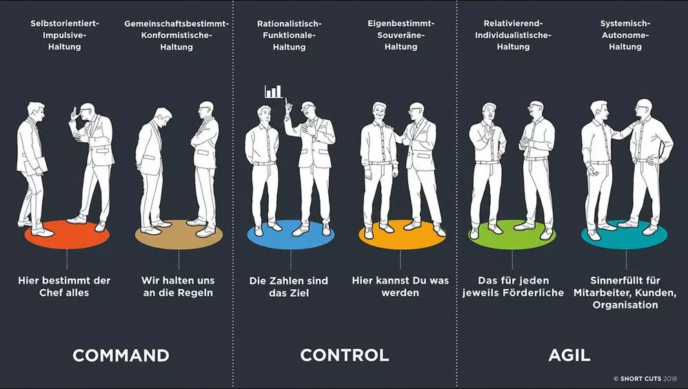 Attraktiver-Arbeitgeber-Haltung